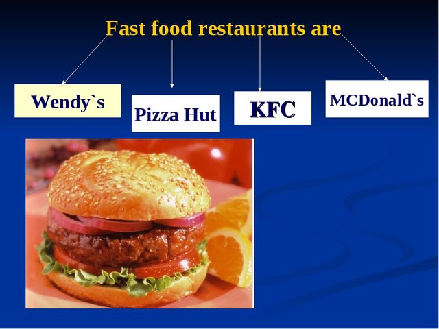 Fast food restaurants are Wendy`s Pizza Hut KFC MCDonald`s
