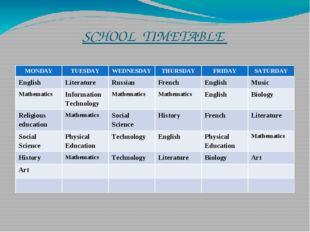 SCHOOL TIMETABLE MONDAY TUESDAY WEDNESDAY THURSDAY FRIDAY SATURDAY English Li