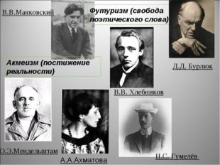 В.В.Маяковский О.Э.Мендельштам А.А.Ахматова Футуризм (свобода поэтического сл