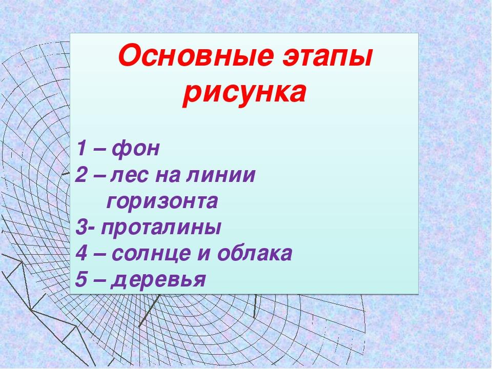 Основные этапы рисунка 1 – фон 2 – лес на линии горизонта 3- проталины 4 – со...