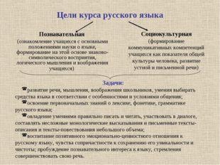 Цели курса русского языка Познавательная (ознакомление учащихся с основными п