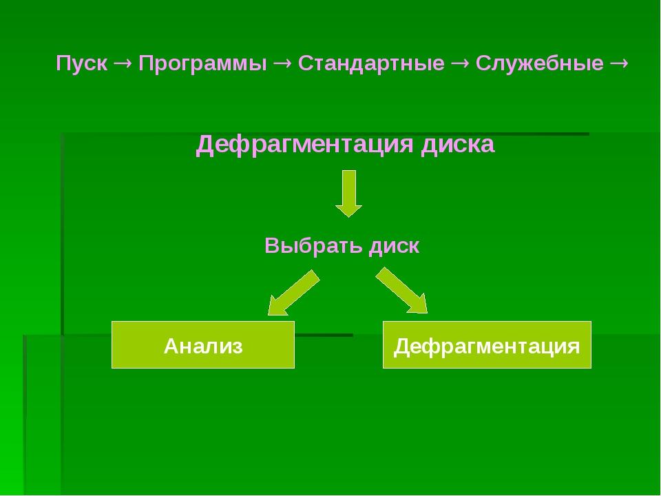 Пуск  Программы  Стандартные  Служебные  Дефрагментация диска Выбрать дис...