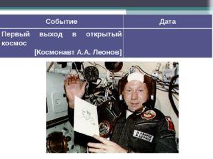 СобытиеДата Первый выход в открытый космос [Космонавт А.А.Леонов]