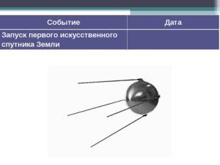 СобытиеДата Запуск первого искусственного спутника Земли
