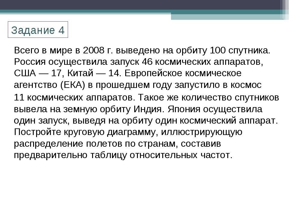 Всего в мире в 2008 г. выведено на орбиту 100 спутника. Россия осуществила за...