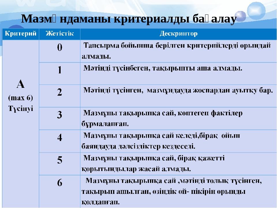 Мазмұндаманы критериалды бағалау