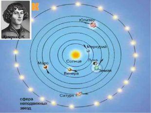 Коперник Н.