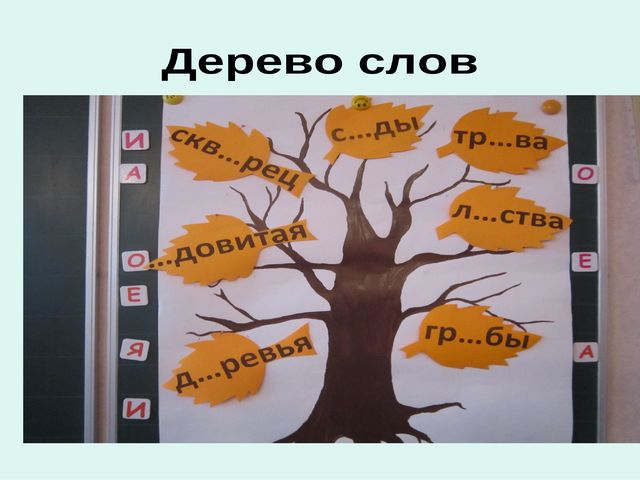 Дерево слов