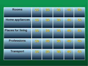 Rooms 1020304050 Home appliances1020304050 Places for living1020
