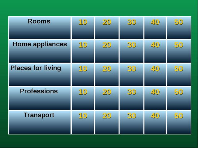 Rooms 1020304050 Home appliances1020304050 Places for living1020...