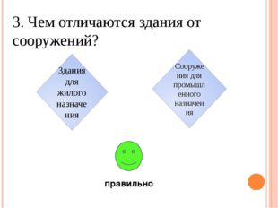 правильно 3. Чем отличаются здания от сооружений? Здания для жилого назначен