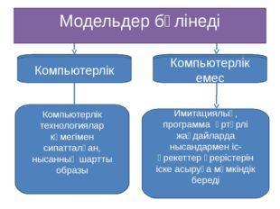 Модельдер бөлінеді Компьютерлік Компьютерлік емес Компьютерлік технологиялар