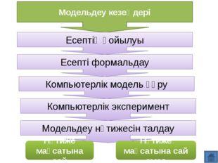 Модельдеу кезеңдері Есептің қойылуы Есепті формальдау Компьютерлік модель құр