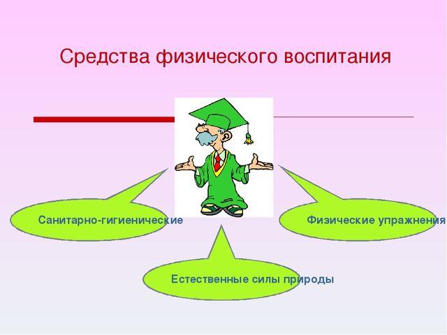 Средства физического воспитания Санитарно-гигиенические Физические упражнения...