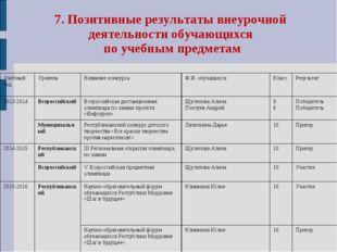7. Позитивные результаты внеурочной деятельности обучающихся по учебным предм