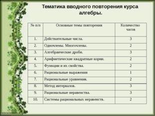 Тематика вводного повторения курса алгебры. №п/п Основные темы повторения Кол