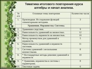 Тематика итогового повторения курса алгебры и начал анализа. №п/п Основные те