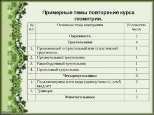 Примерные темы повторения курса геометрии. №п/п Основные темы повторения Коли