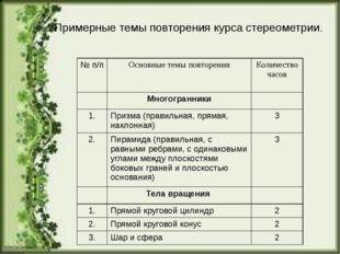 Примерные темы повторения курса стереометрии. № п/п Основные темы повторения
