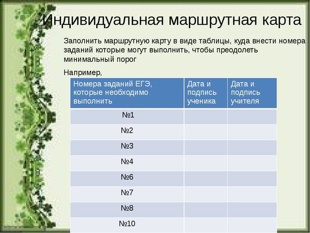 Заполнить маршрутную карту в виде таблицы, куда внести номера заданий которые...