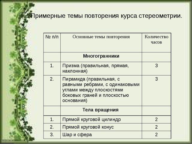 Примерные темы повторения курса стереометрии. № п/п Основные темы повторения...