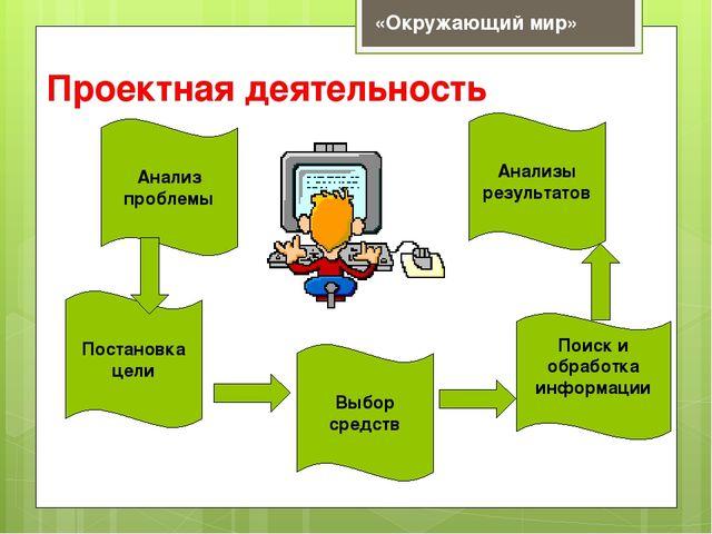 Проектная деятельность Анализ проблемы Выбор средств Анализы результатов Пост...