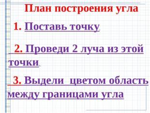 План построения угла 1. Поставь точку. 2. Проведи 2 луча из этой точки. 3. В