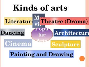 Kinds of arts Popular Arts Literature Dancing Music Painting and Drawing Scul