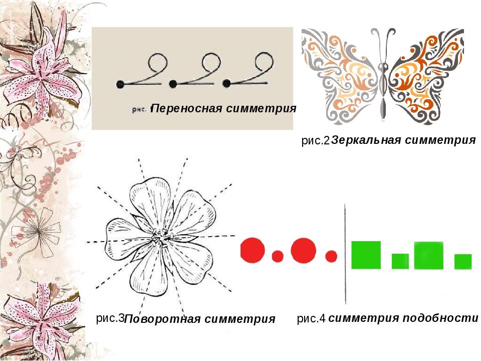 рис.2 Переносная симметрия Зеркальная симметрия симметрия подобности рис.4...