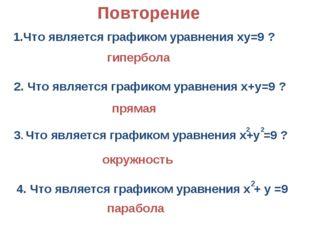 Повторение 1.Что является графиком уравнения ху=9 ? парабола гипербола окружн