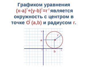 Графиком уравнения (х-а) +(у-b) =r является окружность с центром в точке О (а