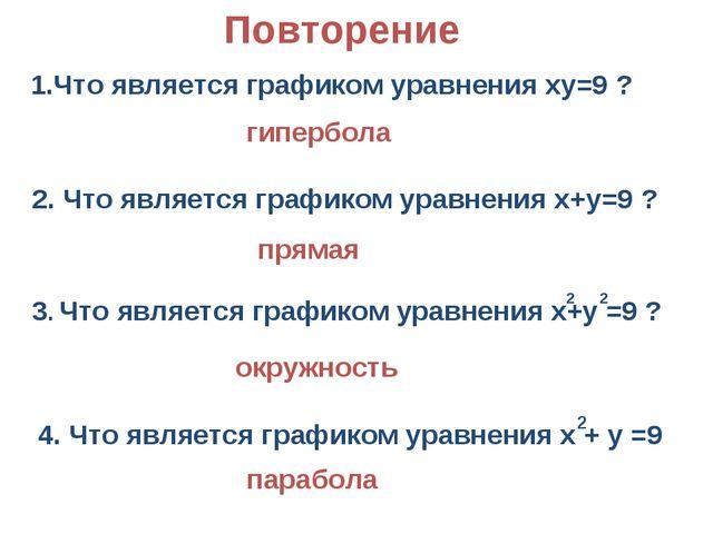 Повторение 1.Что является графиком уравнения ху=9 ? парабола гипербола окружн...