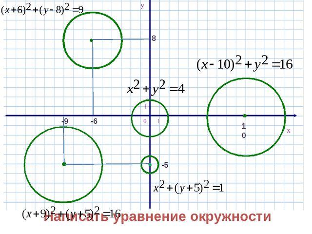 -6 8 -9 -5 10 Написать уравнение окружности
