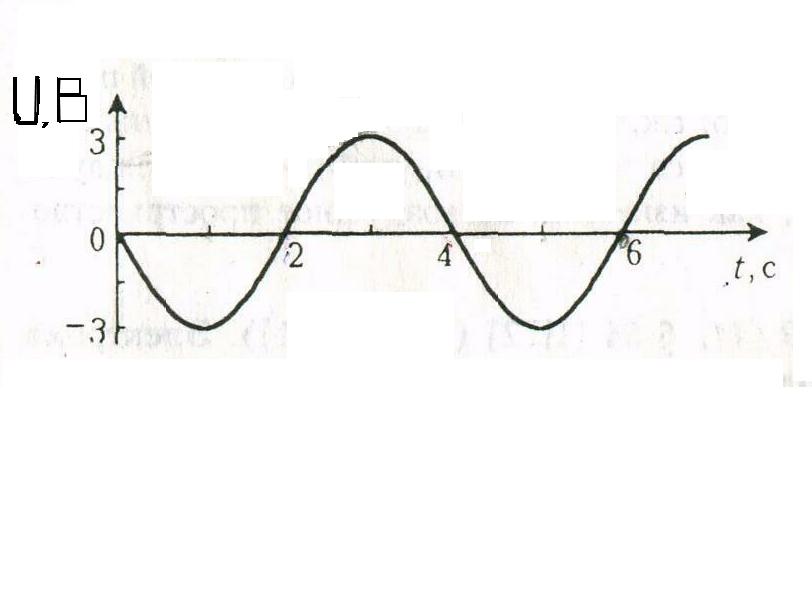 Контрольная работа № по теме Электромагнитное поле   hello html 5efaab2d png