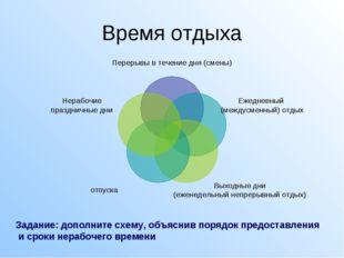 Время отдыха Задание: дополните схему, объяснив порядок предоставления и срок