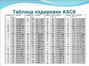 Таблица кодировки ASCII  *