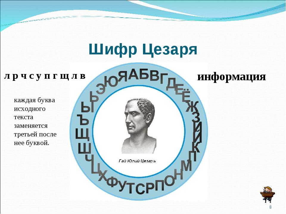 Шифр Цезаря информация л р ч с у п г щ л в каждая буква исходного текста заме...