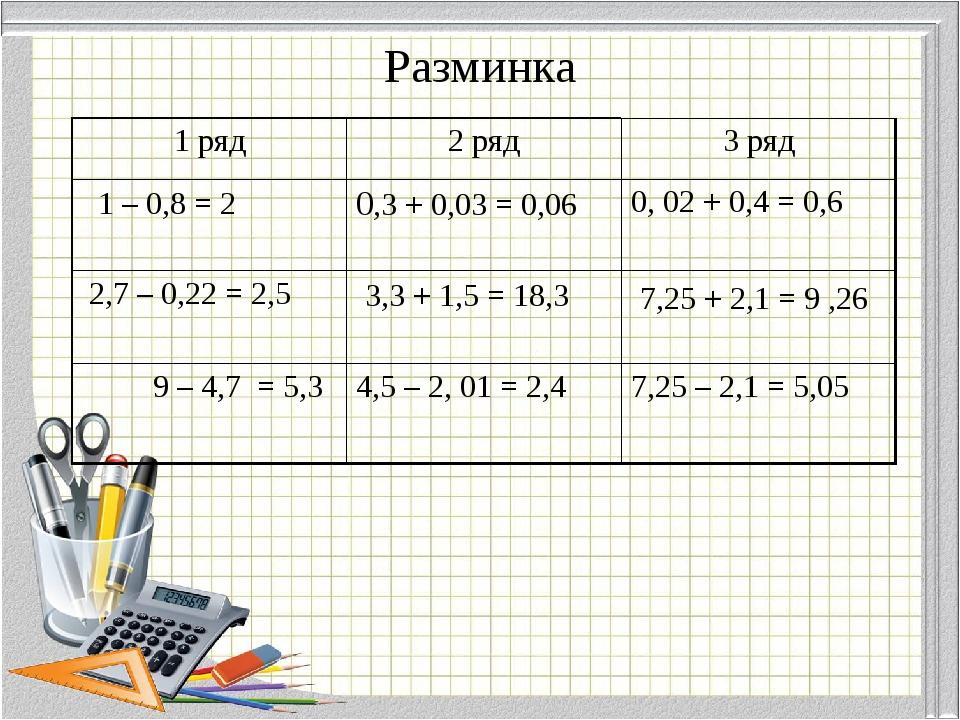 Разминка 1 ряд 2 ряд 3 ряд 1 – 0,8 = 2 0,3 + 0,03 = 0,06 0, 02 + 0,4 = 0,6 2,...