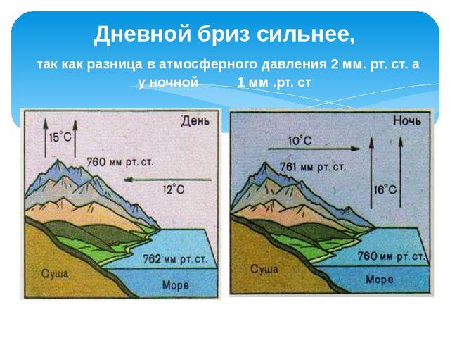 Дневной бриз сильнее, так как разница в атмосферного давления 2 мм. рт. ст. а...