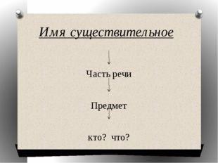 Имя существительное Часть речи Предмет кто? что?