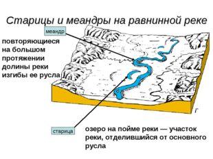 Старицы и меандры на равнинной реке старица меандр озеро на пойме реки — учас