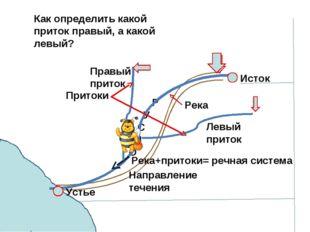 Р У С Л О Река Исток Устье Направление течения Притоки Как определить какой