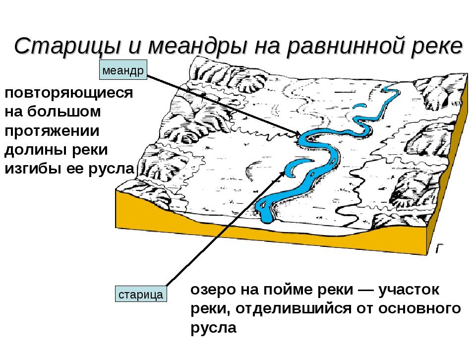 Старицы и меандры на равнинной реке старица меандр озеро на пойме реки — учас...