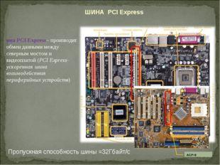 ШИНА PCI Express AGP×8 Шина PCI Express– производит обмен данными между север