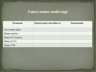 Заполните таблицу Название Пропускная способностьНазначение Системная шина