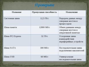 Проверьте Название Пропускная способностьНазначение Системная шина12,5 Гб/
