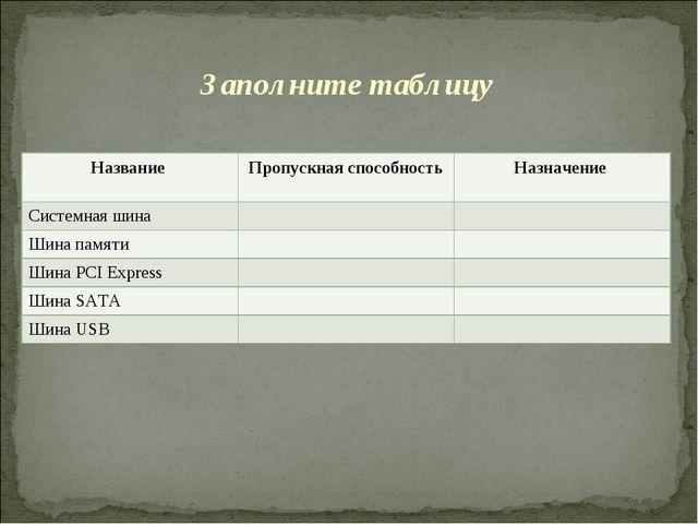 Заполните таблицу Название Пропускная способностьНазначение Системная шина...
