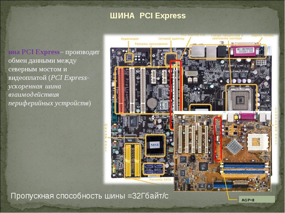 ШИНА PCI Express AGP×8 Шина PCI Express– производит обмен данными между север...