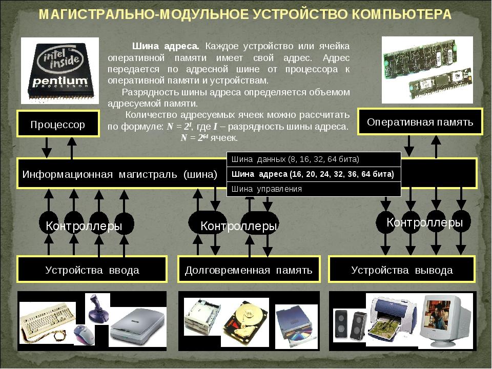 МАГИСТРАЛЬНО-МОДУЛЬНОЕ УСТРОЙСТВО КОМПЬЮТЕРА Информационная магистраль (шина)...