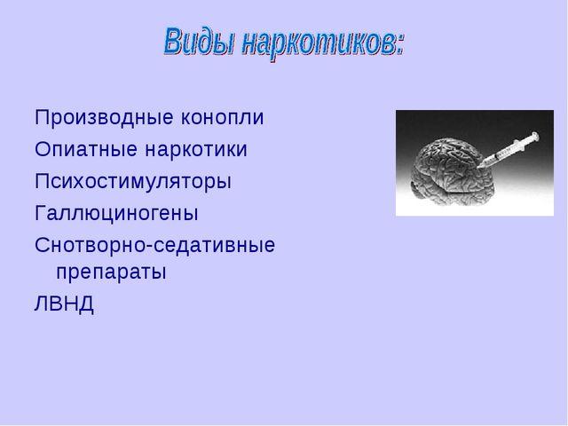 Производные конопли Опиатные наркотики Психостимуляторы Галлюциногены Снотвор...
